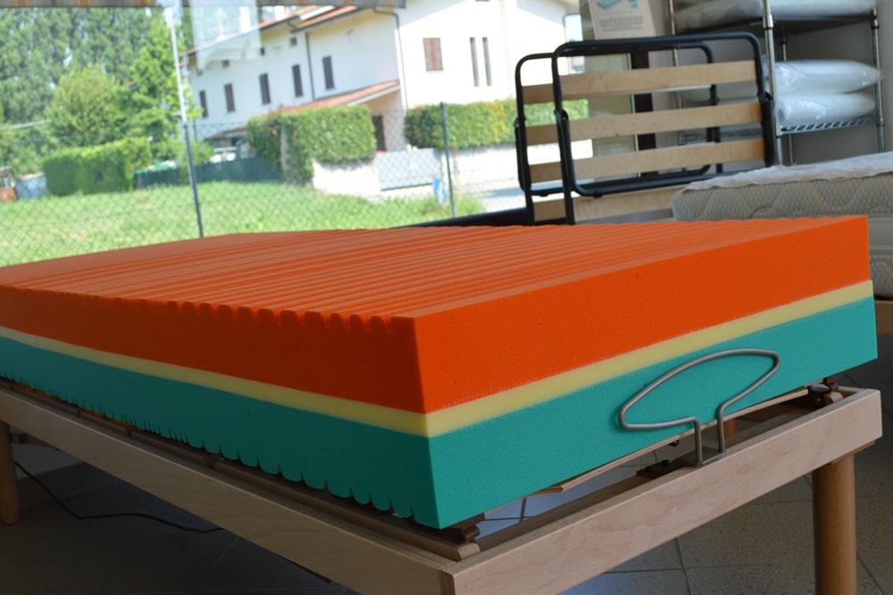 Prova il nostro materasso su misura con grafite bianca